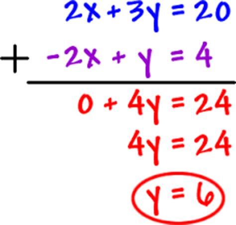 Systems of Linear Equations Translating a Word Problem